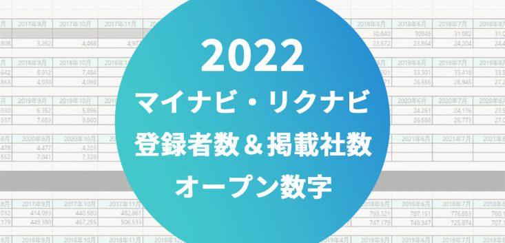 2022マイナビリクナビ登録学生数&掲載社数データ